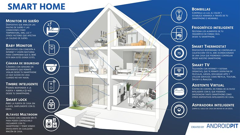 casa inteligente - smart home
