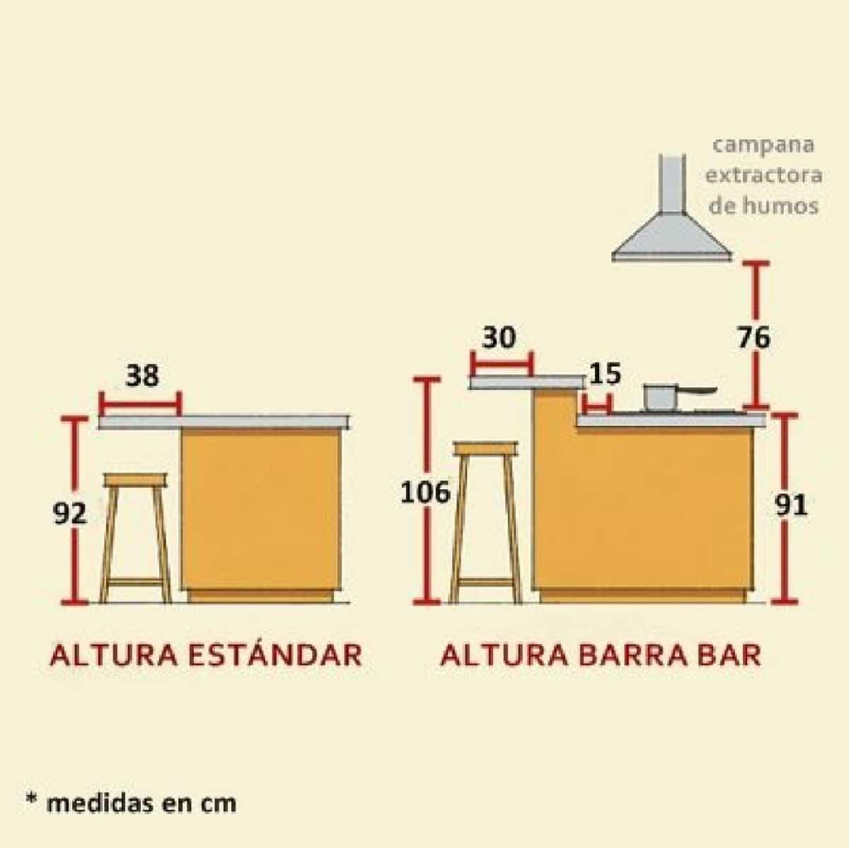 barras de cocina 16